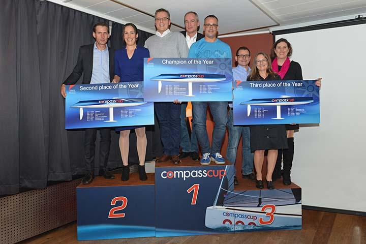 cupwinners 2018